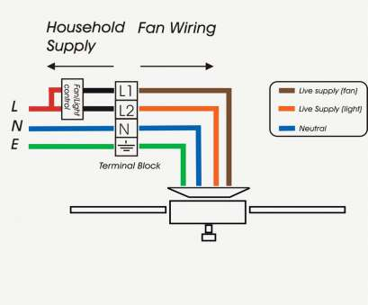 electrical wiring diagram for a ceiling fan ... Simple Ceiling, Wiring Diagram Australia Light Electrical Electrical Wiring Diagram, A Ceiling Fan Cleaver ... Simple Ceiling, Wiring Diagram Australia Light Electrical Images