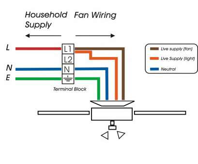 14 Practical Electrical Wiring Diagram Ceiling Fan Pictures