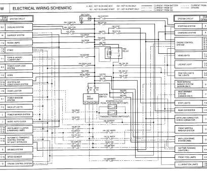 Electrical Wiring Diagram, Cerato Fantastic Kia Wiring Harness Diagram Electrical Wiring Diagram House U2022 Rh Universalservices Co, Cerato, Sorento Collections