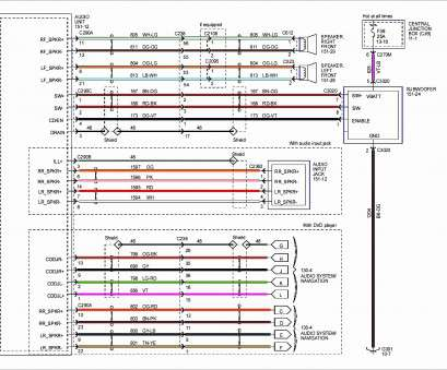Amazing Electrical Wiring Diagram Colors Simple Mitsubishi Stereo Wiring Wiring Cloud Oideiuggs Outletorg