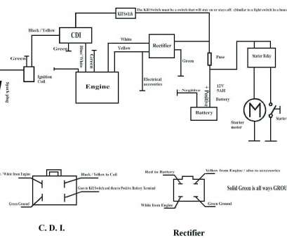 electrical wiring diagram definition Schematic Definition diagrams Amazing Definition Of Wiring Diagram Full Free Power Circuit Breaker, Schematic Definition Electrical Wiring Diagram Definition Brilliant Schematic Definition Diagrams Amazing Definition Of Wiring Diagram Full Free Power Circuit Breaker, Schematic Definition Collections