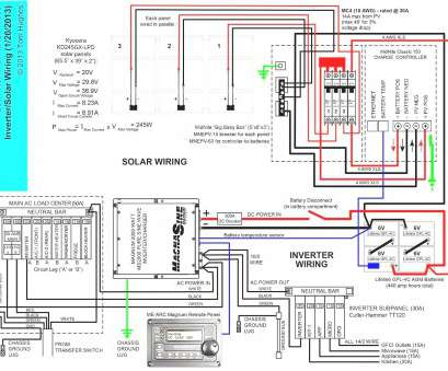 electrical wiring diagram example Wiring Diagram Of Home Inverter, Inverter Wiring Diagram Example Electrical Wiring Diagram • Electrical Wiring Diagram Example Brilliant Wiring Diagram Of Home Inverter, Inverter Wiring Diagram Example Electrical Wiring Diagram • Galleries
