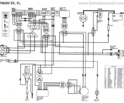 electrical wiring diagram explained moto 4 wiring diagram explained wiring diagrams rh dmdelectro co Residential Electrical Wiring Diagrams Light Switch Wiring Diagram Electrical Wiring Diagram Explained Simple Moto 4 Wiring Diagram Explained Wiring Diagrams Rh Dmdelectro Co Residential Electrical Wiring Diagrams Light Switch Wiring Diagram Galleries