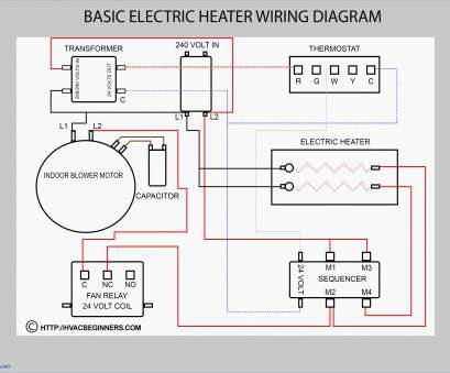 Electrical Wiring Diagrams Explained - Wiring Diagrams List on