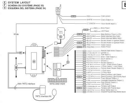 electrical wiring diagram ford transit download Wiring Diagram, Batteries Electric, Boy Free Download Wiring inside, Boy Buggy Wiring Diagram Electrical Wiring Diagram Ford Transit Download Cleaver Wiring Diagram, Batteries Electric, Boy Free Download Wiring Inside, Boy Buggy Wiring Diagram Photos