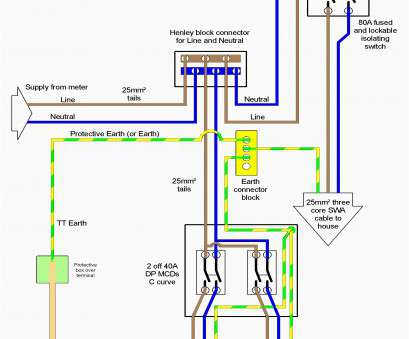 electrical wiring diagram garage Electrical Wiring Diagram Uk, Wiring, Dummies Uk Wire Center U2022 Rh Girislink Co Home Electrical Wiring Diagram Garage Simple Electrical Wiring Diagram Uk, Wiring, Dummies Uk Wire Center U2022 Rh Girislink Co Home Pictures