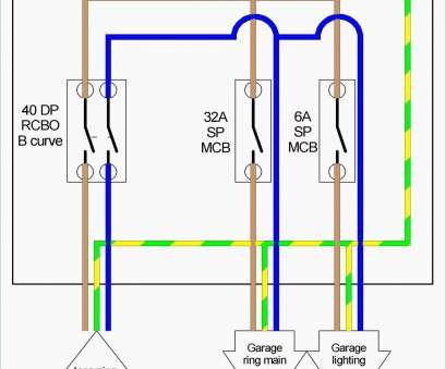 electrical wiring diagram garage Wiring Diagram Garage, Unit Valid Domestic Garage Wiring Diagram Best Electrical Wiring Diagram Uk Electrical Wiring Diagram Garage Most Wiring Diagram Garage, Unit Valid Domestic Garage Wiring Diagram Best Electrical Wiring Diagram Uk Ideas