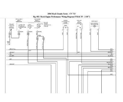 electrical wiring diagram handbook mack truck wiring diagram free download, handbooks with cv713 rh arcnx co Electrical Wiring Diagram Handbook Professional Mack Truck Wiring Diagram Free Download, Handbooks With Cv713 Rh Arcnx Co Solutions