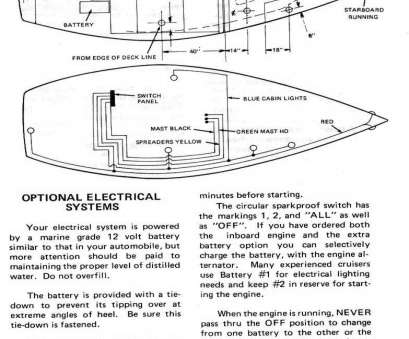 electrical wiring diagram handbook ownermanual11 in catalina 22 wiring diagram wiring diagram rh cilekkokusuizle, Catalina 22 Handbook Catalina 22 Manual Electrical Wiring Diagram Handbook Nice Ownermanual11 In Catalina 22 Wiring Diagram Wiring Diagram Rh Cilekkokusuizle, Catalina 22 Handbook Catalina 22 Manual Collections