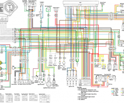 electrical wiring diagram honda honda, wiring diagram example electrical wiring diagram u2022 rh huntervalleyhotels co, 600 F3 Wire Diagram 2003, 600 Wire Diagrams Electrical Wiring Diagram Honda Popular Honda, Wiring Diagram Example Electrical Wiring Diagram U2022 Rh Huntervalleyhotels Co, 600 F3 Wire Diagram 2003, 600 Wire Diagrams Images