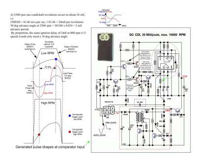 electrical wiring diagram honda Wiring Diagram Honda, Cdi Fresh Funky Hanma, Box Wiring Diagram Pattern Electrical Circuit Electrical Wiring Diagram Honda Best Wiring Diagram Honda, Cdi Fresh Funky Hanma, Box Wiring Diagram Pattern Electrical Circuit Pictures