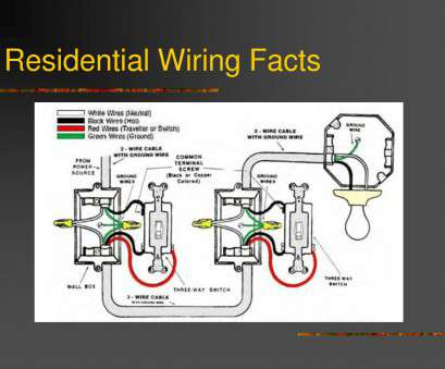 electrical wiring diagram house Old House Electrical Wiring Diagrams, chromatex Electrical Wiring Diagram House Creative Old House Electrical Wiring Diagrams, Chromatex Photos