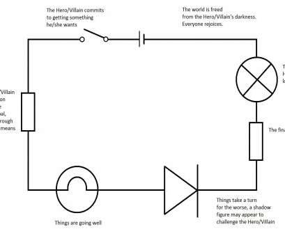 electrical wiring diagram for house Wiring Diagrams House Circuits Best Basic Diagram, And Electrical Electrical Wiring Diagram, House Simple Wiring Diagrams House Circuits Best Basic Diagram, And Electrical Pictures