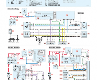 electrical wiring diagram learning Fiat Doblo Central Locking Wiring Diagram Somurich, Central Lock Wiring Diagram Tutorial Electrical Wiring Diagram Learning Cleaver Fiat Doblo Central Locking Wiring Diagram Somurich, Central Lock Wiring Diagram Tutorial Images