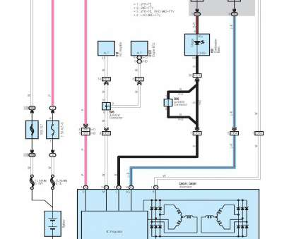 electrical wiring diagram manual 2006 Toyota Hiace original, coloured Electrical Wiring Diagram (PDF)This manual is used in, inspection, repair of electrical circuits of Toyota Electrical Wiring Diagram Manual Simple 2006 Toyota Hiace Original, Coloured Electrical Wiring Diagram (PDF)This Manual Is Used In, Inspection, Repair Of Electrical Circuits Of Toyota Images