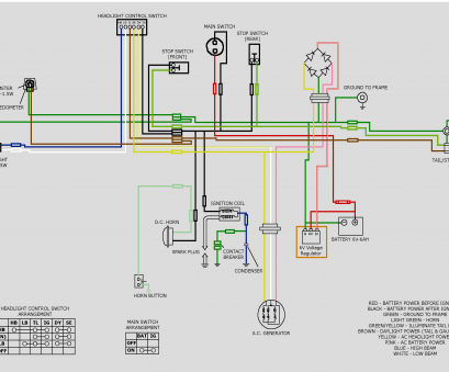 electrical wiring diagram meaning Cb, Wiring Diagram Explained Wiring Diagrams Kwik Wire Diagram Color Code 1969 Cb175 Wiring Diagram Electrical Wiring Diagram Meaning Cleaver Cb, Wiring Diagram Explained Wiring Diagrams Kwik Wire Diagram Color Code 1969 Cb175 Wiring Diagram Collections