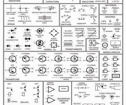 electrical wiring diagram of automotive Reading Wiring Schematics Symbols Wiring Diagram Schematics Simple Automotive Wiring Diagram, Wiring Diagram Symbol Electrical Wiring Diagram Of Automotive Simple Reading Wiring Schematics Symbols Wiring Diagram Schematics Simple Automotive Wiring Diagram, Wiring Diagram Symbol Pictures