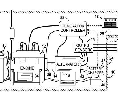 Diesel Generator Wiring Diagram Alternator Charging