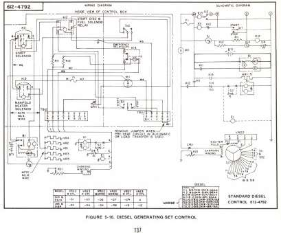 electrical wiring diagram of diesel generator onan 6500 generator wiring diagram electrical wiring diagrams rh cytrus co Craftsman 7500 Watt Generator Onan RV Generator Electrical Wiring Diagram Of Diesel Generator New Onan 6500 Generator Wiring Diagram Electrical Wiring Diagrams Rh Cytrus Co Craftsman 7500 Watt Generator Onan RV Generator Collections