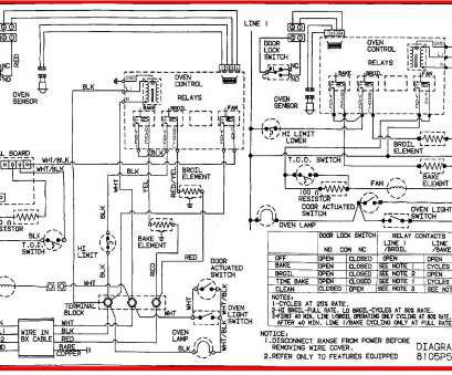 electrical wiring diagram of microwave oven Blue M Oven Wiring Diagram Wiring Diagrams Source Microwave Oven Wiring Diagram Oven Wiring Diagram Electrical Wiring Diagram Of Microwave Oven Perfect Blue M Oven Wiring Diagram Wiring Diagrams Source Microwave Oven Wiring Diagram Oven Wiring Diagram Pictures