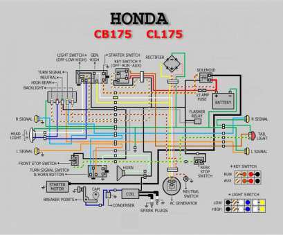 electrical wiring diagram of motorcycle Honda Motorcycle Electrical Wiring Diagram, Otomobilestan.com Electrical Wiring Diagram Of Motorcycle Best Honda Motorcycle Electrical Wiring Diagram, Otomobilestan.Com Images