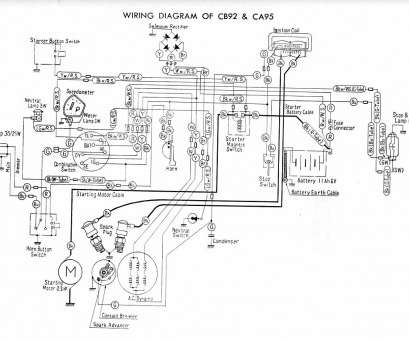 electrical wiring diagram of motorcycle I am trying to offer some extras, like wiring diagrams, the service manuals, download. It gets very time consuming, expensive doing this Electrical Wiring Diagram Of Motorcycle Brilliant I Am Trying To Offer Some Extras, Like Wiring Diagrams, The Service Manuals, Download. It Gets Very Time Consuming, Expensive Doing This Pictures