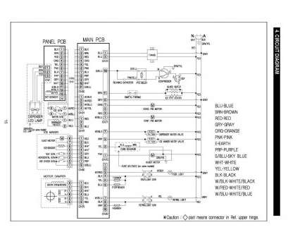 electrical wiring diagram of refrigerator Obd0 to Obd1 Wiring Diagram Luxury Electrical Wiring Best Of Printable Refrigerator Diagram, Frigidaire Ice Electrical Wiring Diagram Of Refrigerator Cleaver Obd0 To Obd1 Wiring Diagram Luxury Electrical Wiring Best Of Printable Refrigerator Diagram, Frigidaire Ice Images