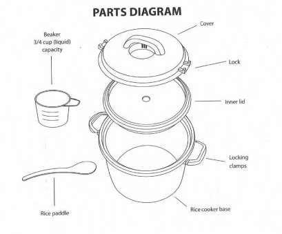 electrical wiring diagram of rice cooker How I Fixed My Broken Rice Cooker, Plete Ilrated Electrical Wiring Diagram Great Of Page 4 Sanyo Electrical Wiring Diagram Of Rice Cooker Most How I Fixed My Broken Rice Cooker, Plete Ilrated Electrical Wiring Diagram Great Of Page 4 Sanyo Images