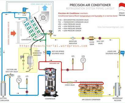 electrical wiring diagram of split ac Air Conditioner Electrical Wiring Conditioning Diagram, To Wire, Hvac Diagrams Electrical Wiring Diagram Of Split Ac Best Air Conditioner Electrical Wiring Conditioning Diagram, To Wire, Hvac Diagrams Ideas