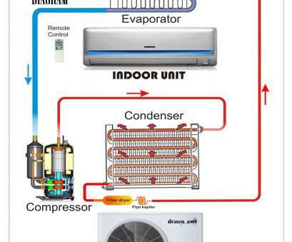 electrical wiring diagram of split ac Split System, Conditioner Wiring Diagram Electrical Circuit Electrical Wiring Diagram, Split Ac & Multi Split Ac Wiring Electrical Wiring Diagram Of Split Ac Top Split System, Conditioner Wiring Diagram Electrical Circuit Electrical Wiring Diagram, Split Ac & Multi Split Ac Wiring Galleries