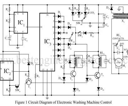 Kenmore Washing Machine Wiring Diagram - Catalogue of Schemas on kenmore parts diagrams, hobart wire diagrams, u-line wire diagrams, harvard wire diagrams, kitchenaid wire diagrams,