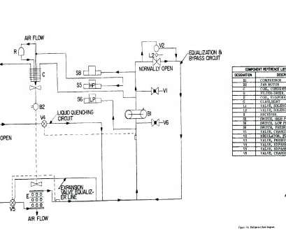 Electrical Wiring Diagram Of Window Ac Simple Wiring Diagram Window Ac Unit, Hvac Wiring Diagrams Download Hvac Rh Rccarsusa, AC Electric Motor Diagram AC Electrical Wiring Diagrams Collections