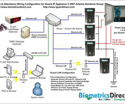 electrical wiring diagram program Electrical House Wiring Diagram software Inspirationa Electrical Wiring Diagram A House Chuckandblair Electrical Wiring Diagram Program Popular Electrical House Wiring Diagram Software Inspirationa Electrical Wiring Diagram A House Chuckandblair Collections