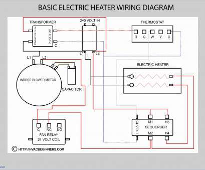 electrical wiring diagram program Home Electrical Wiring Diagram Software Fresh Floor Of, Wiring Electrical Wiring Diagram Program Nice Home Electrical Wiring Diagram Software Fresh Floor Of, Wiring Pictures