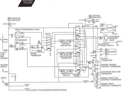 Electrical Wiring Diagram Room Por Wiring A, Bedroom ... on