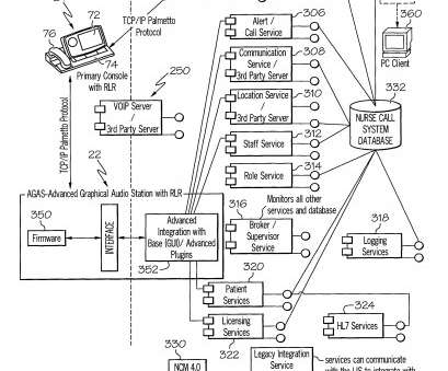 electrical wiring diagram room Medical Exam Room Wiring Diagram Wire Center \u2022 Basic Electrical Wiring Diagrams Example Room Circuit Schematic Diagrams Electrical Wiring Diagram Room Creative Medical Exam Room Wiring Diagram Wire Center \U2022 Basic Electrical Wiring Diagrams Example Room Circuit Schematic Diagrams Solutions