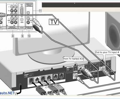 electrical wiring diagram room nice room electrical wiring diagram  beautiful home theater cable wiring schematic wiring