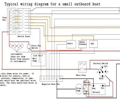 electrical wiring diagram standards Boat Building Standards Basic Electricity Wiring Your, Electrical Installation Diagram Electrical Wiring Diagram Standards Practical Boat Building Standards Basic Electricity Wiring Your, Electrical Installation Diagram Solutions