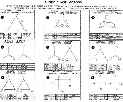 electrical wiring diagram star delta pdf perfect wiring diagram electric  motor save 3 phase throughout 2
