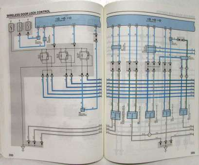electrical wiring diagram toyota land cruiser 1998 Toyota Land Cruiser Electrical Wiring Diagram Manual Electrical Wiring Diagram Toyota Land Cruiser Simple 1998 Toyota Land Cruiser Electrical Wiring Diagram Manual Collections