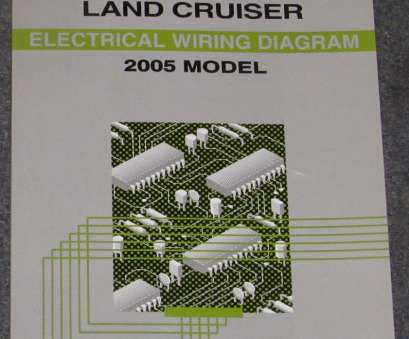 electrical wiring diagram toyota land cruiser 2005 Toyota Land Cruiser Electrical Wiring Diagram Service Manual, eBay Electrical Wiring Diagram Toyota Land Cruiser Best 2005 Toyota Land Cruiser Electrical Wiring Diagram Service Manual, EBay Pictures