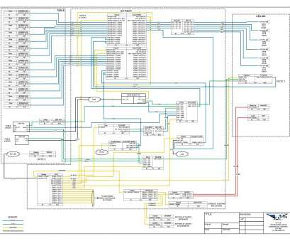 electrical wiring diagram video home automation wiring diagram wire diagram rh kmestc, home electrical wiring videos home wiring video Electrical Wiring Diagram Video Cleaver Home Automation Wiring Diagram Wire Diagram Rh Kmestc, Home Electrical Wiring Videos Home Wiring Video Collections