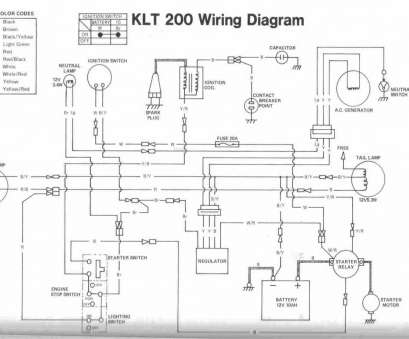 electrical wiring diagram vs schematic KLT, Wiring Diagram With AC Generator, Contact Breaker Point 1, Electrical Wiring Circuit Electrical Wiring Diagram Vs Schematic Cleaver KLT, Wiring Diagram With AC Generator, Contact Breaker Point 1, Electrical Wiring Circuit Pictures