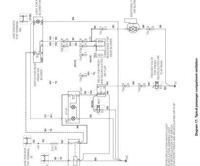 Electrical Wiring Diagram Vw-T4 Most Wiring Diagram, Relevant Wiring Diagram Vw T4 Fresh Vw Transporter Electrical Wiring Diagram Photos