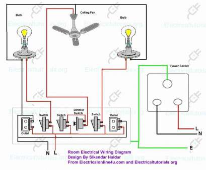 electrical wiring diagrams bedroom Basic Bedroom Wiring Diagram, Electrical Diagrams Forum • 11 Fantastic Electrical Wiring Diagrams Bedroom Ideas