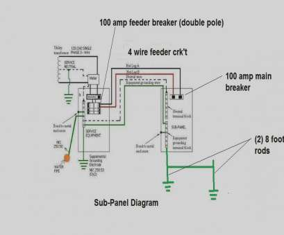 Car Detached Garage Wiring Diagrams on detached sub panel wiring diagram, garage framing diagrams, detached garage minimum electric diagram, detached structure serving a 3 wire feeder, detached garage sub panel, detached garage electrical, detached garage lights, detached garage blueprints, garage door opener wiring diagrams,