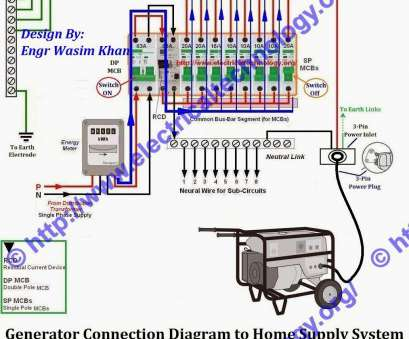 electrical wiring home generator hook up generator changeover switch wiring diagram, to connect portable rh diagramchartwiki, connecting generator to house Electrical Wiring Home Generator Hook Up New Generator Changeover Switch Wiring Diagram, To Connect Portable Rh Diagramchartwiki, Connecting Generator To House Pictures