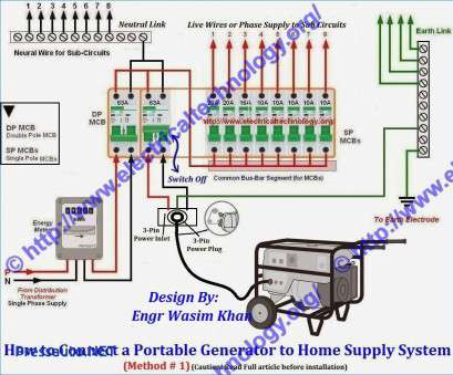 electrical wiring home generator hook up Generator Connection Diagram To Home Supply With Separate Of House At Distribution Board Wiring Electrical Wiring Home Generator Hook Up Fantastic Generator Connection Diagram To Home Supply With Separate Of House At Distribution Board Wiring Images
