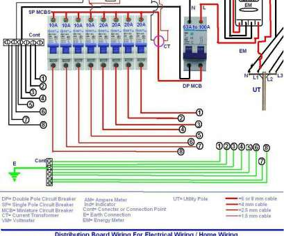 electrical wiring home generator hook up most single phase distribution  board wiring diagram with electrical panel