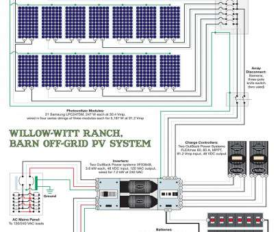 electrical wiring for home office Willow-Witt Ranch, Barn Off-Grid PV System Schematic Electrical Wiring, Home Office Creative Willow-Witt Ranch, Barn Off-Grid PV System Schematic Solutions